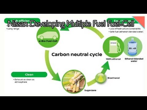 Nissan's e-Bio Fuel-Cell, VW Plans to Restructure - Autoline Daily 1885