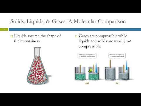 compressibility of solid liquid and gas. 11.2 solids, liquids, \u0026 gases: a molecular comparison compressibility of solid liquid and gas r
