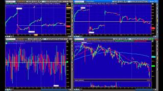 ShadowTrader Video 07.27.14 - Fading AMZN earnings gap thumbnail