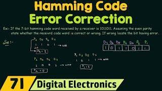 hamming code   error correction