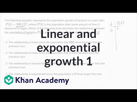 Linear And Exponential Growth — Basic Example | Math | New SAT | Khan Academy