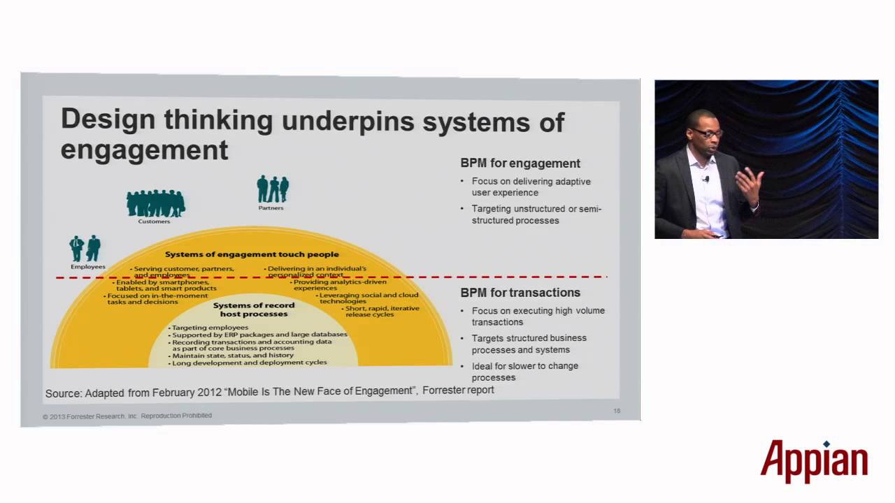 Design Thinking Underpins Systems of Engagement (8 of 8) - YouTube
