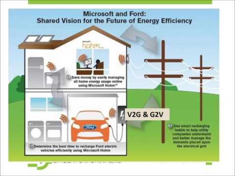 Energy Storage and Management for Transportation and Stationary Energy Use