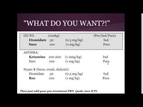 RSI Drugs 101: