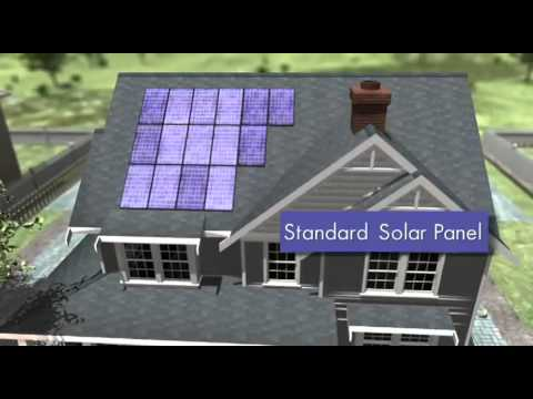 Renewable Energy with SunPower Residential