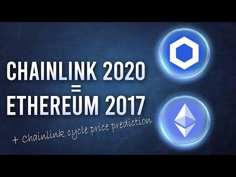 Chainlink (LINK) 2020 = Ethereum (ETH) 2017