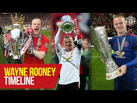 Wayne Rooney: Timeline | Derby County v Manchester United | Manchester United