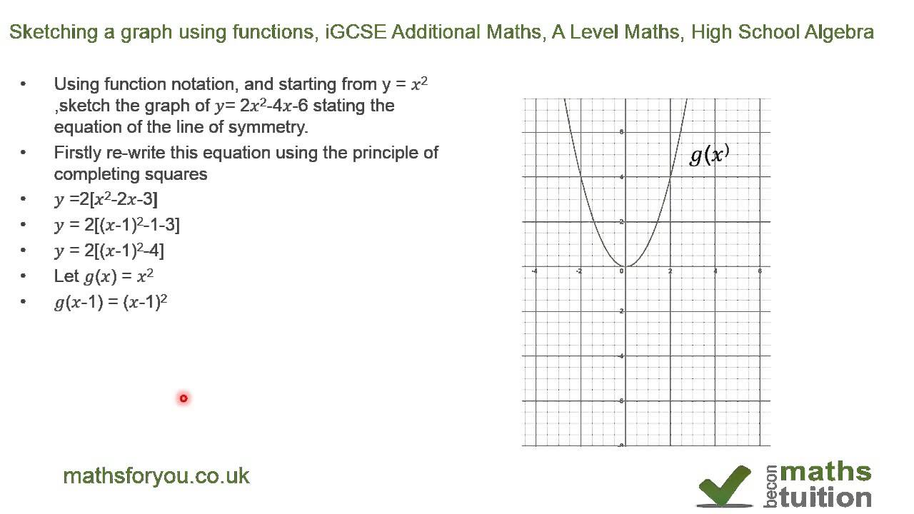 igcse additional mathematics past papers 0606 additional mathematics 0606/01 paper 1 maximum raw mark 80 cie is publishing the mark schemes for the november 2005 question papers for most igcse.