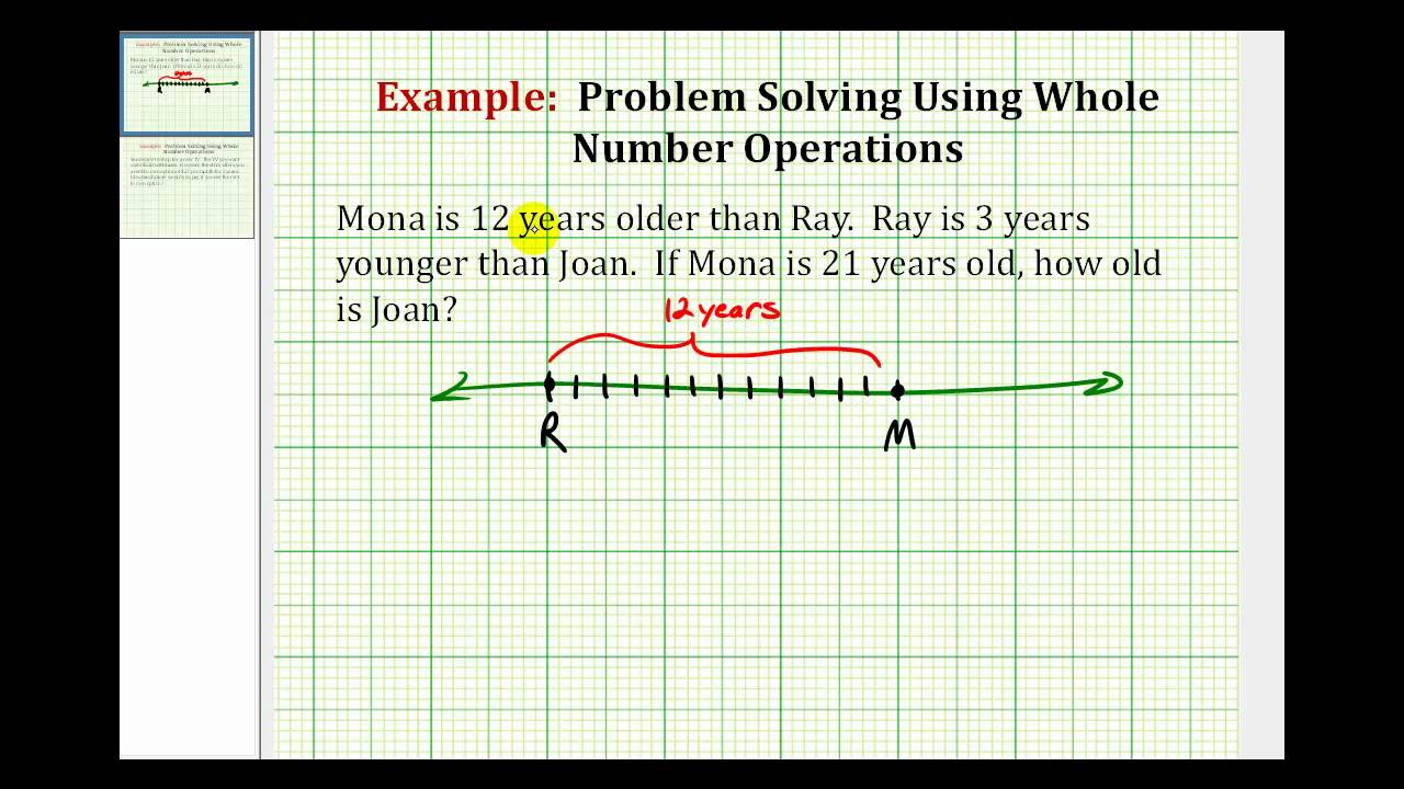 example of problem solving whole numbers age problems example of problem solving whole numbers age problems