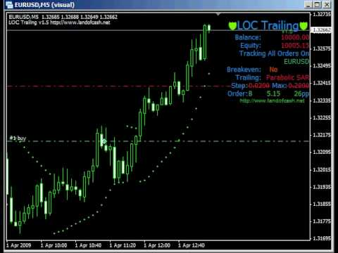 Fungsi trailing stop forex