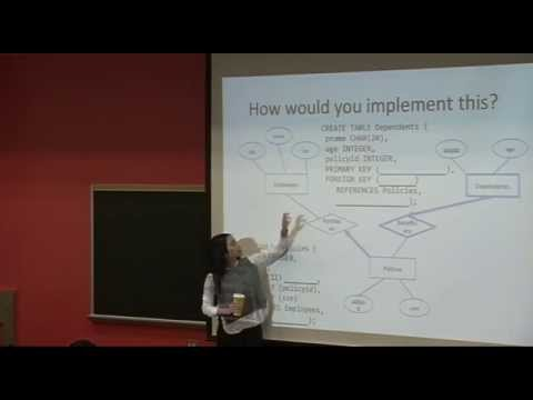 Relational Algebra - Part 1 | Lecture 09 | CMPSC 431W Database Management Systems