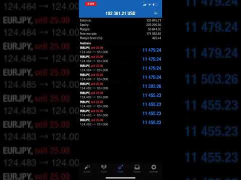 Forex trader makes over $100,000 on Thanksgiving