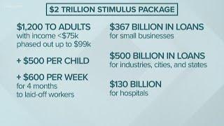 Gambar cover You ask, we answer: Coronavirus stimulus package