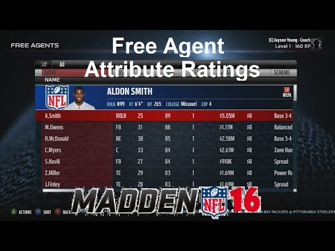 Madden NFL 16 Free Agents Attribute Ratings List (Xbox One ...