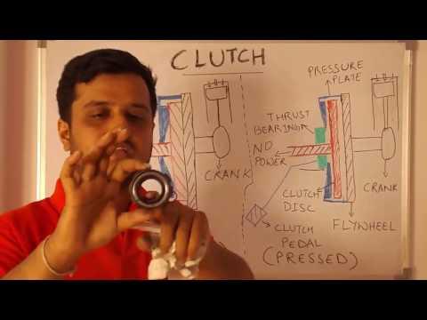 HOW CLUTCH WORKS??(HINDI)क्लच कैसे काम करता  है ?