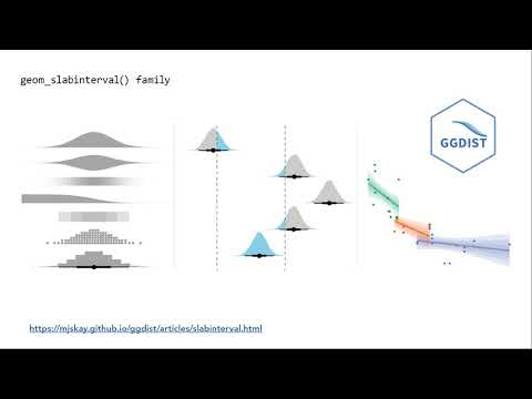 StanCon 2020. Talk 10: Matthew Kay. Building Effective Uncertainty Visualizations