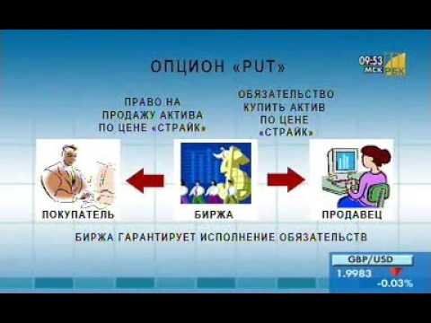 Фьючерс, Форвард, Опцион
