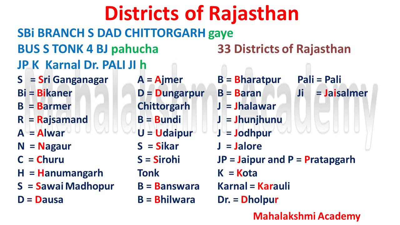 Districts of Rajasthan with tricks @ Mahalakshmi Academy