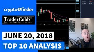 Technical analysis: Top 10 | June 20, 2018