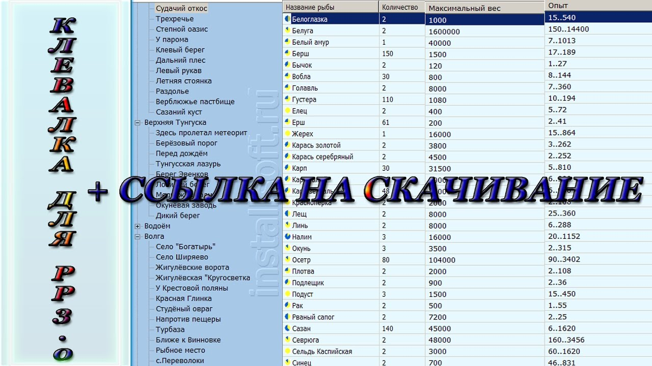 онлайн клевалка для русской рыбалки 3.1
