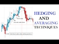 The Best Candlestick Patterns to Profit in Forex and ...