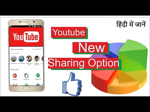 Youtube new sharing Option Now Share More content easily | Must Watch Video for Youtube Users