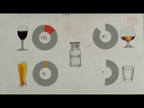 Russische Alkoholtradition. Oder: Die Geschichte einer Lüge