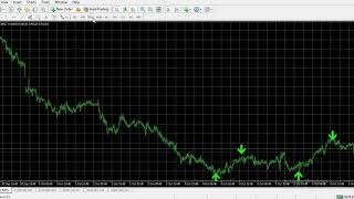 BEST FOREX FREE SIGNAL INDICATOR, EASY MONEY HACK! for IQ Option and others