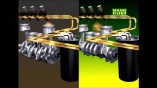 видео Топливный фильтр как работает. Ликбез: как работает топливный фильтр?