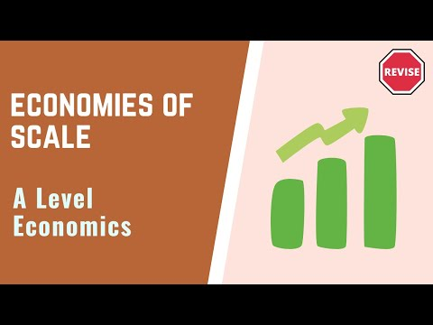 As Economics - Economies Of Scale