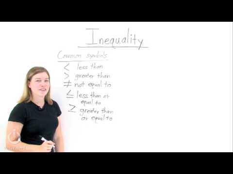 What's an Inequality?