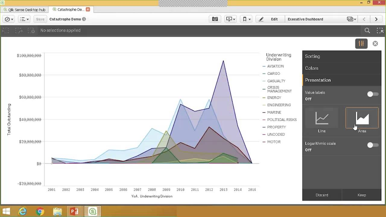 Data Visualization with Qlik Sense