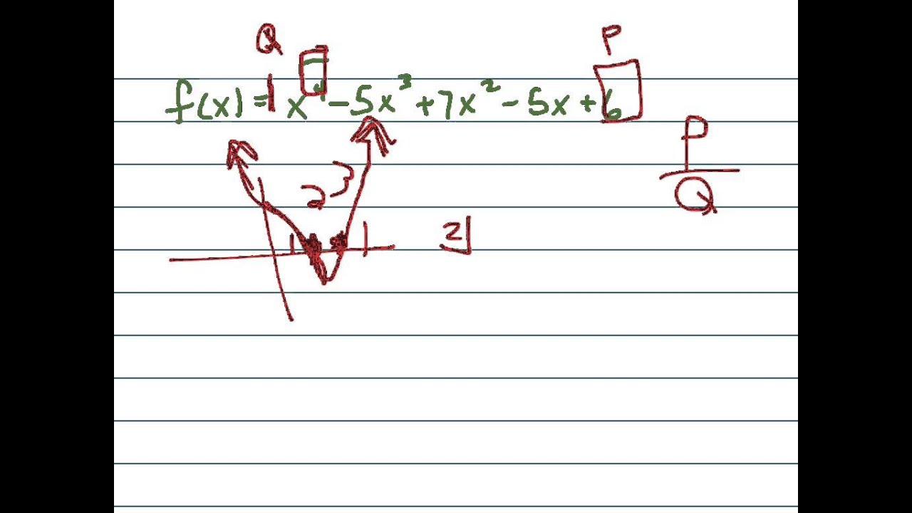 find zeros of f x  x 4-5x 3 7x 2-5x 6