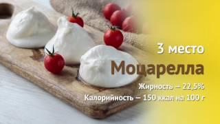 ТОП-5 сыров, от которых нельзя поправиться