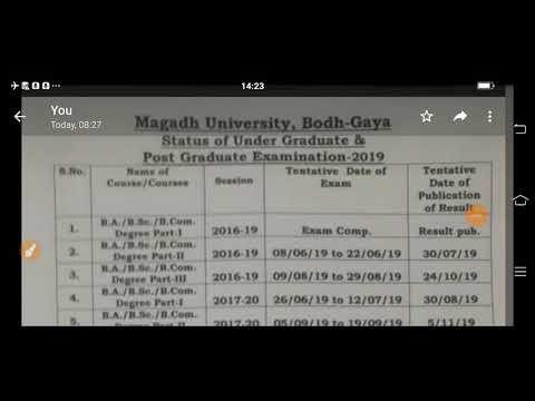 Magadh University, Bodhgaya Academic Calendar Year:-2019 For All U.g And P.g Students