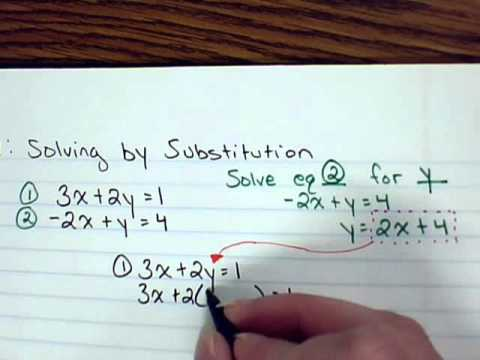 2x2 Systems of Equations