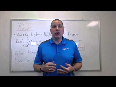 Reverse Labor Systems in SMART Systems Pro Online Restaurant Management Software