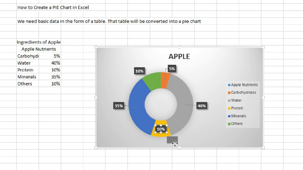 How to create pie chart in excel 2013 youtube how to create pie chart in excel 2013 nvjuhfo Images