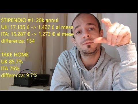 Differenza TASSE Tra Stipendi Italiani E INGLESI: NUMERI SVELATI !!!!