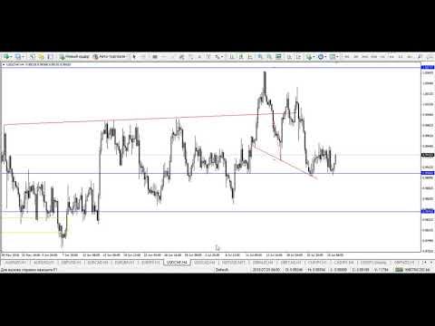 Профит GBP/USD, Продажа и покупка NZD/USD, Обзор текущих позиций. 26.07.18