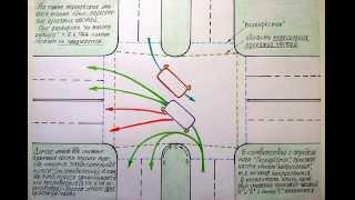 Разворот (поворот налево) по кратчайшей траектории на перекрёстке