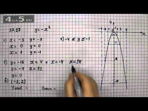 Упражнение 37.27. Алгебра 7 класс Мордкович А.Г.