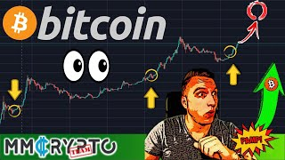 Most POWERFUL Bitcoin Indicator Shows $100'000 in December 2019!!