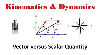 Kinematics (Part 5: Vector V Scalar Quanitities)