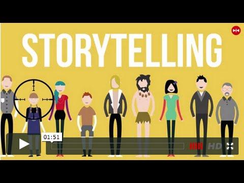 TALMON Wat is online Storytelling?
