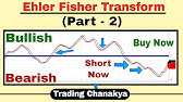 Strategy: The Fisher Transform Indicator - Fishing For