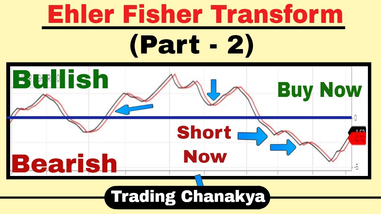 Fast and accurate trading with (Ehler Fisher Transform indicator) Part- 2  By Trading Chanakya 🔥🔥🔥