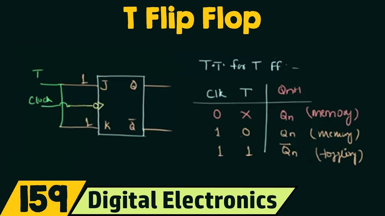 38d1a40c8 Introduction to T flip flop - YouTube