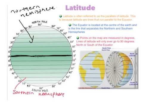 Finding Latitude and Longitude (no mins and secs)