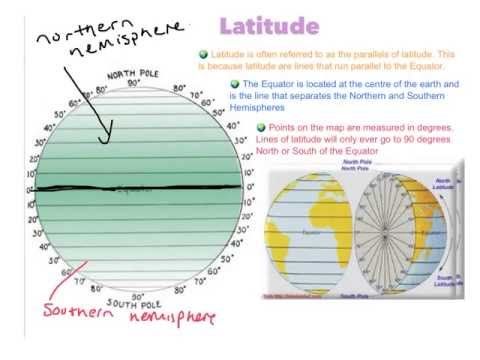 Finding Latitude and Longitude (no mins and secs)